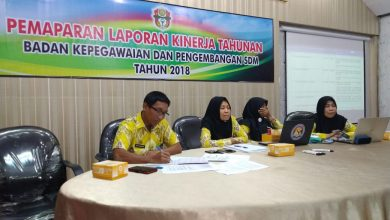 Photo of Pemaparan Laporan Kinerja Tahunan BKPSDM Kabupaten Wajo